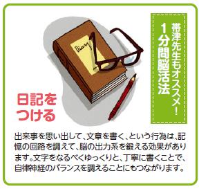 kenkou62_3